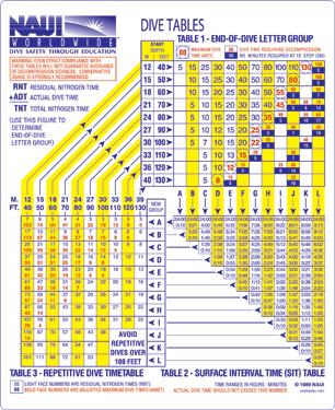 Safety Plan Worksheet 016 - Safety Plan Worksheet